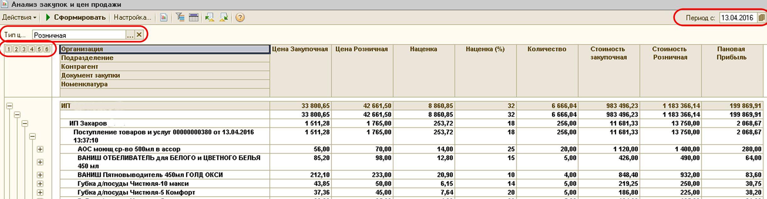 Analiz_zakupok_i_cen
